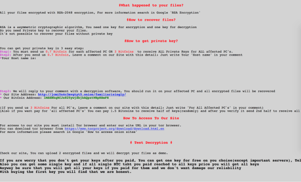 samsam-ransomware-infected-file-sensorstechforum-com-sorry-for-files-html-virus