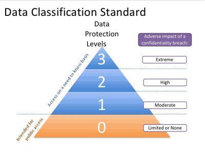 data_classification_2.jpg