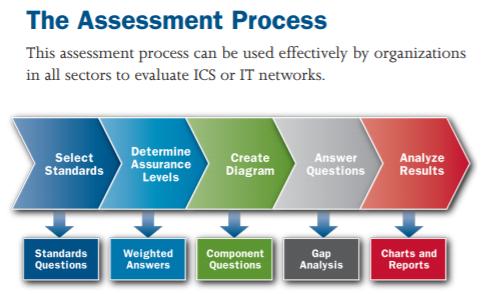 CSET Process.PNG